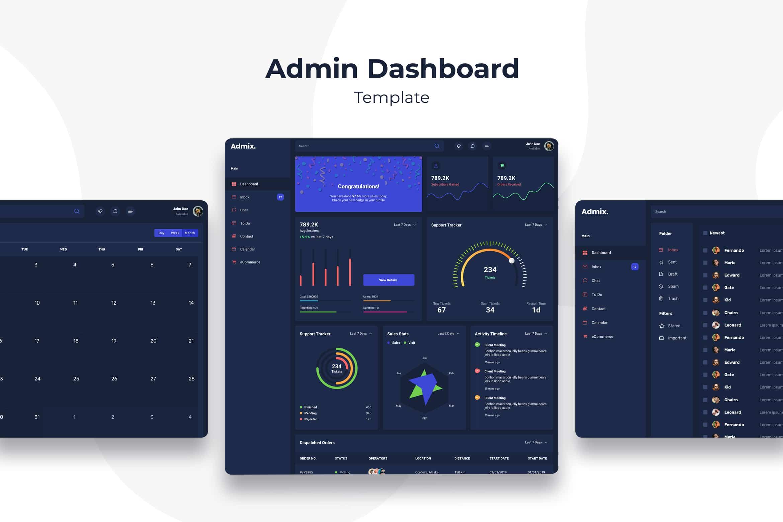 Admin Dashboard - E-Commerce Transaction