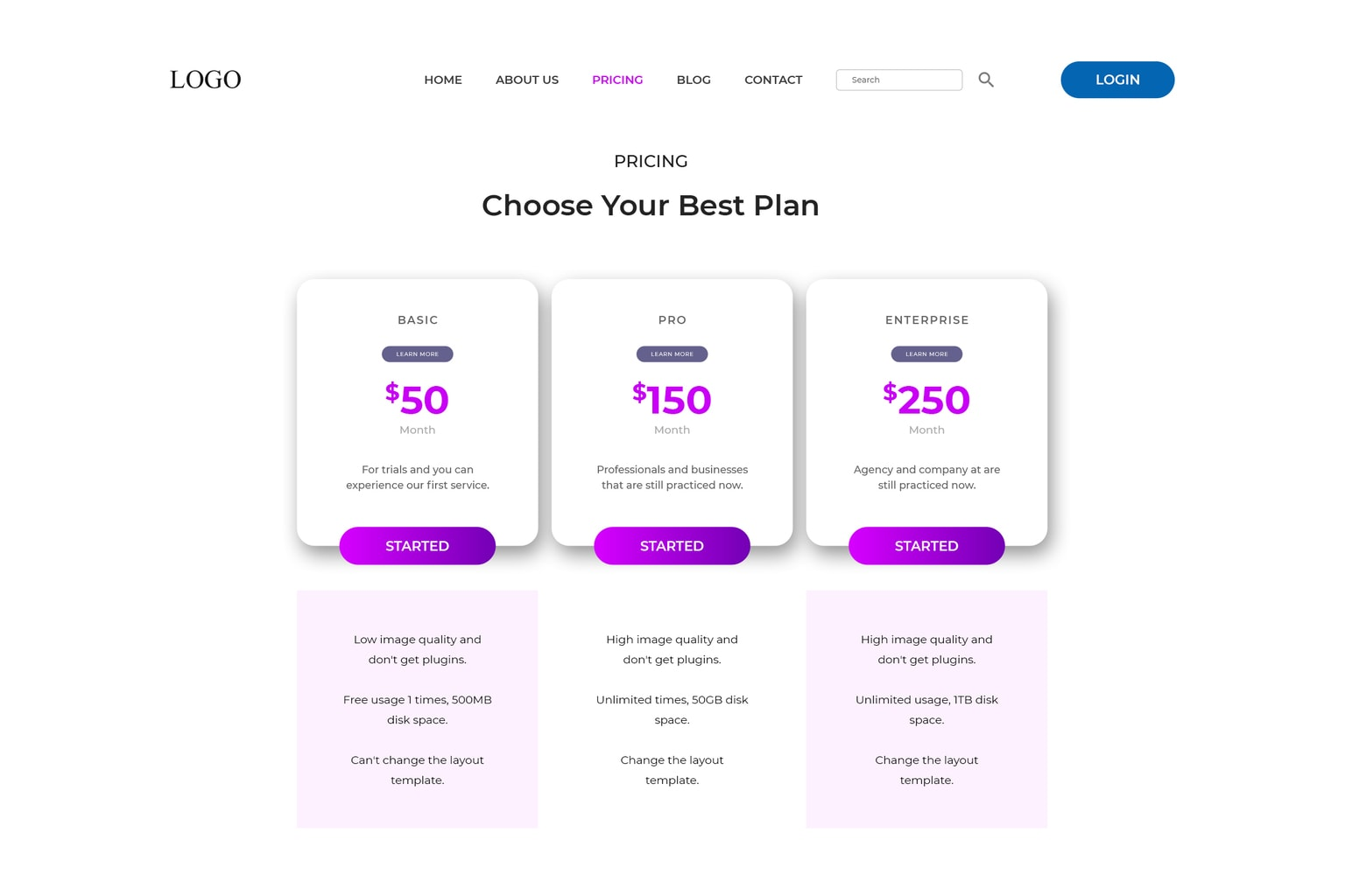 pricing table digital asset online market 1