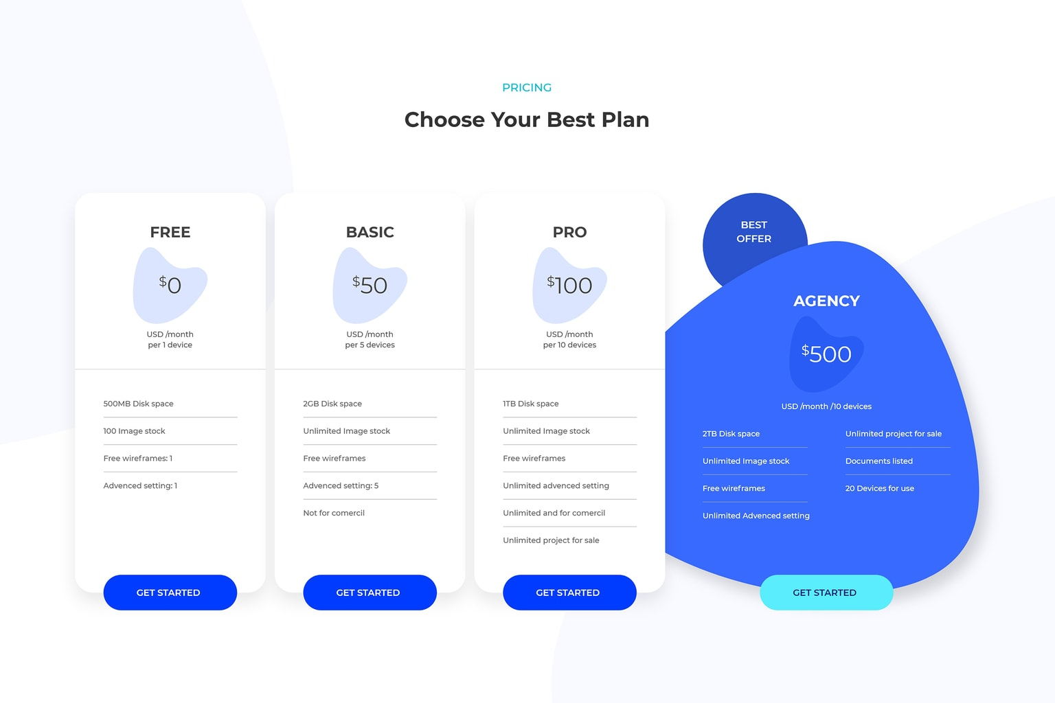 pricing table selling stock images photos